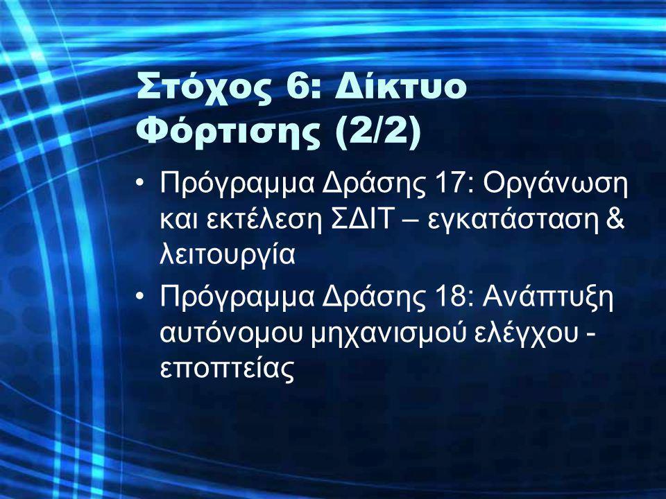 Στόχος 6: Δίκτυο Φόρτισης (2/2) •Πρόγραμμα Δράσης 17: Οργάνωση και εκτέλεση ΣΔΙΤ – εγκατάσταση & λειτουργία •Πρόγραμμα Δράσης 18: Ανάπτυξη αυτόνομου μηχανισμού ελέγχου - εποπτείας