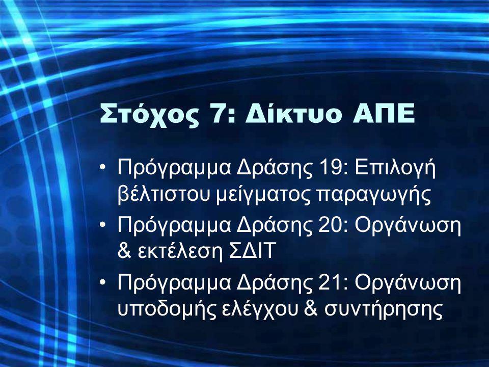 Στόχος 7: Δίκτυο ΑΠΕ •Πρόγραμμα Δράσης 19: Επιλογή βέλτιστου μείγματος παραγωγής •Πρόγραμμα Δράσης 20: Οργάνωση & εκτέλεση ΣΔΙΤ •Πρόγραμμα Δράσης 21: Οργάνωση υποδομής ελέγχου & συντήρησης