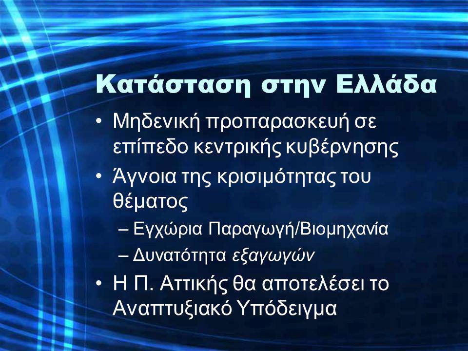 Κατάσταση στην Ελλάδα •Μηδενική προπαρασκευή σε επίπεδο κεντρικής κυβέρνησης •Άγνοια της κρισιμότητας του θέματος –Εγχώρια Παραγωγή/Βιομηχανία –Δυνατότητα εξαγωγών •Η Π.