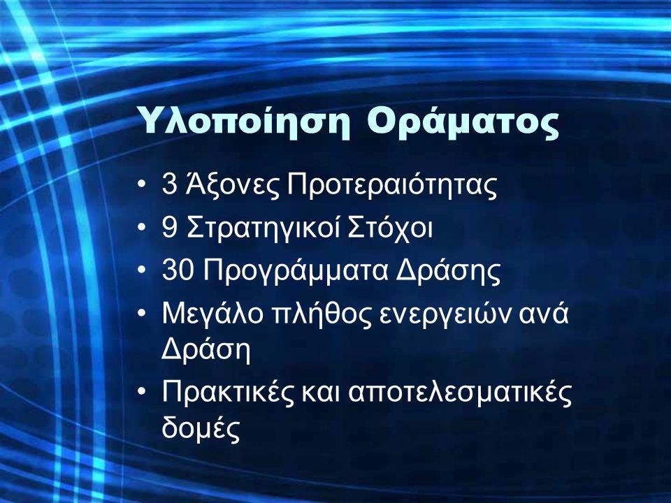 Υλοποίηση Οράματος •3 Άξονες Προτεραιότητας •9 Στρατηγικοί Στόχοι •30 Προγράμματα Δράσης •Μεγάλο πλήθος ενεργειών ανά Δράση •Πρακτικές και αποτελεσματικές δομές