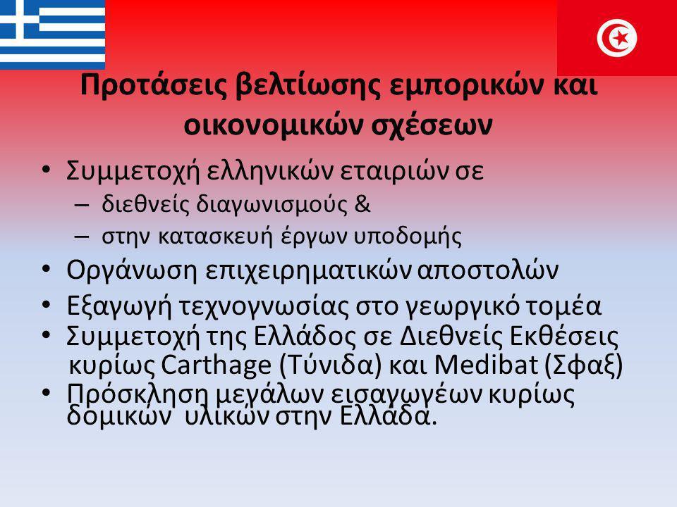 Προτάσεις βελτίωσης εμπορικών και οικονομικών σχέσεων • Συμμετοχή ελληνικών εταιριών σε – διεθνείς διαγωνισμούς & – στην κατασκευή έργων υποδομής • Οργάνωση επιχειρηματικών αποστολών • Εξαγωγή τεχνογνωσίας στο γεωργικό τομέα • Συμμετοχή της Ελλάδος σε Διεθνείς Εκθέσεις κυρίως Carthage (Τύνιδα) και Medibat (Σφαξ) • Πρόσκληση μεγάλων εισαγωγέων κυρίως δομικών υλικών στην Ελλάδα.