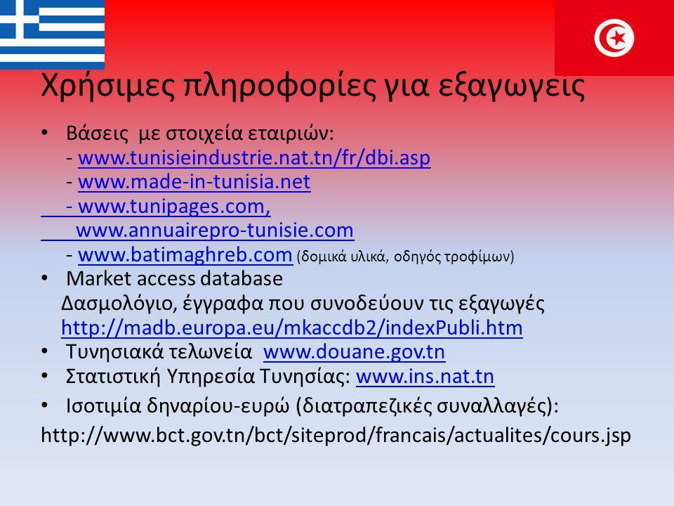 Χρήσιμες πληροφορίες για εξαγωγείς • Βάσεις με στοιχεία εταιριών: - www.tunisieindustrie.nat.tn/fr/dbi.aspwww.tunisieindustrie.nat.tn/fr/dbi.asp - www.made-in-tunisia.netwww.made-in-tunisia.net - www.tunipages.com, www.annuairepro-tunisie.com - www.batimaghreb.com (δομικά υλικά, οδηγός τροφίμων)www.batimaghreb.com • Market access database Δασμολόγιο, έγγραφα που συνοδεύουν τις εξαγωγές http://madb.europa.eu/mkaccdb2/indexPubli.htm • Τυνησιακά τελωνεία www.douane.gov.tnwww.douane.gov.tn • Στατιστική Υπηρεσία Τυνησίας: www.ins.nat.tnwww.ins.nat.tn • Ισοτιμία δηναρίου-ευρώ (διατραπεζικές συναλλαγές): http://www.bct.gov.tn/bct/siteprod/francais/actualites/cours.jsp