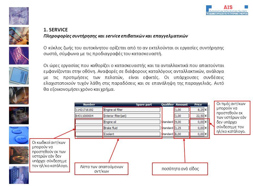 1. SERVICE Πληροφορίες συντήρησης και service επιβατικών και επαγγελματικών Ο κύκλος ζωής του αυτοκίνητου ορίζεται από το αν εκτελούνται οι εργασίες σ