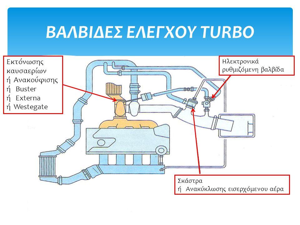 ΒΑΛΒΙΔΕΣ ΕΛΕΓΧΟΥ TURBO Εκτόνωσης καυσαερίων ή Ανακούφισης ή Buster ή Externa ή Westegate Σκάστρα ή Ανακύκλωσης εισερχόμενου αέρα Ηλεκτρονικά ρυθμιζόμε