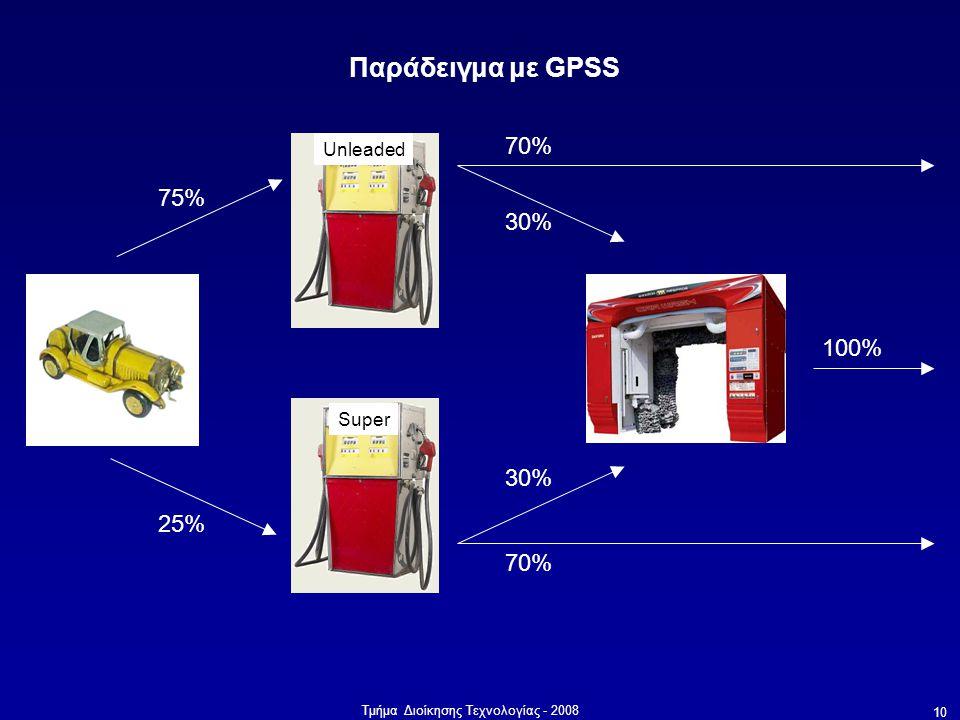 Τμήμα Διοίκησης Τεχνολογίας - 2008 10 Παράδειγμα με GPSS Super Unleaded 25% 75% 30% 70% 100%