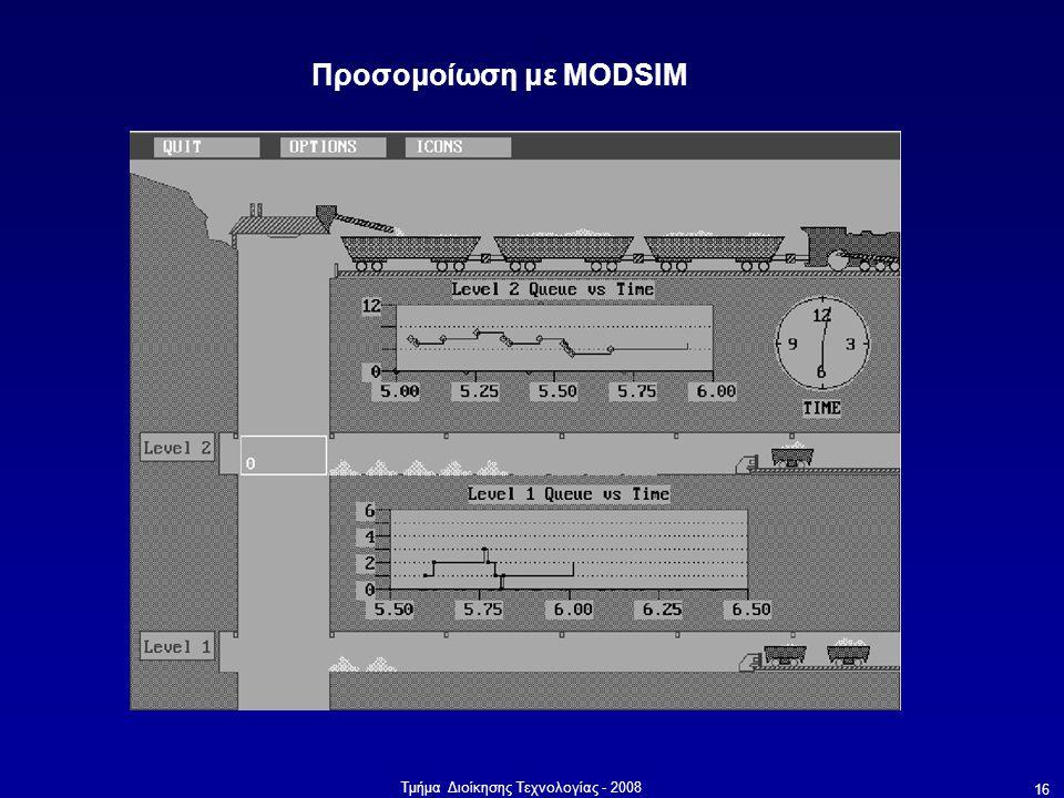 Τμήμα Διοίκησης Τεχνολογίας - 2008 16 Προσoμοίωση με MODSIM
