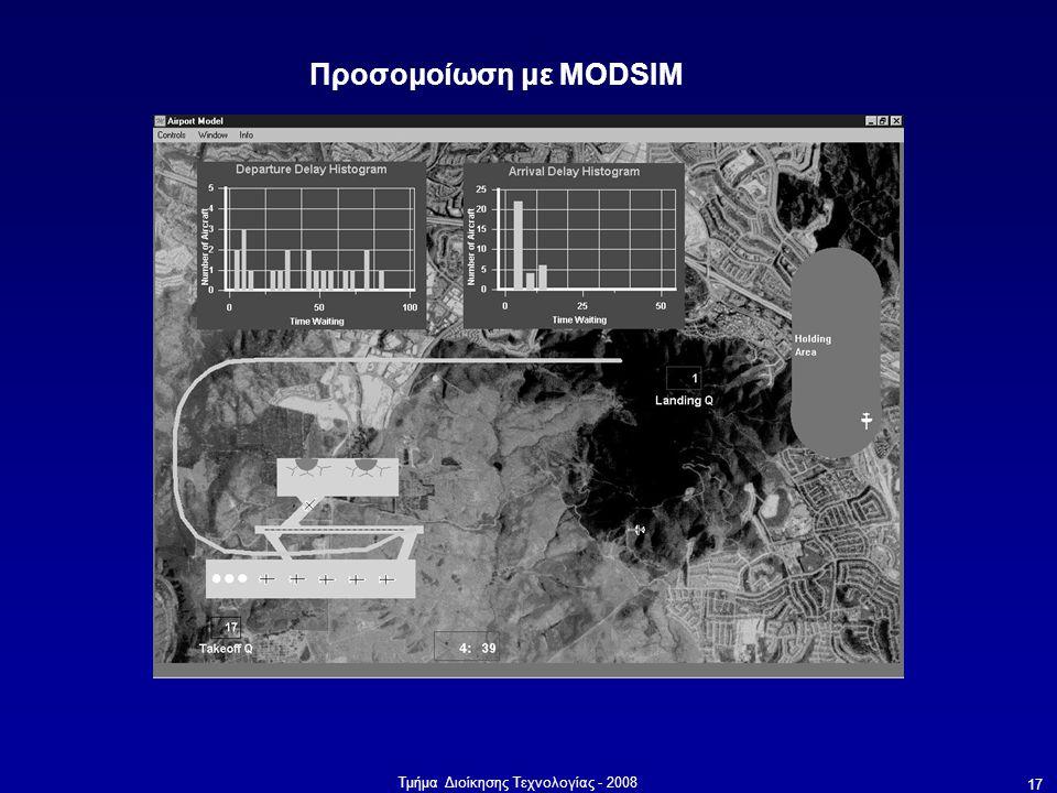 Τμήμα Διοίκησης Τεχνολογίας - 2008 17 Προσoμοίωση με MODSIM