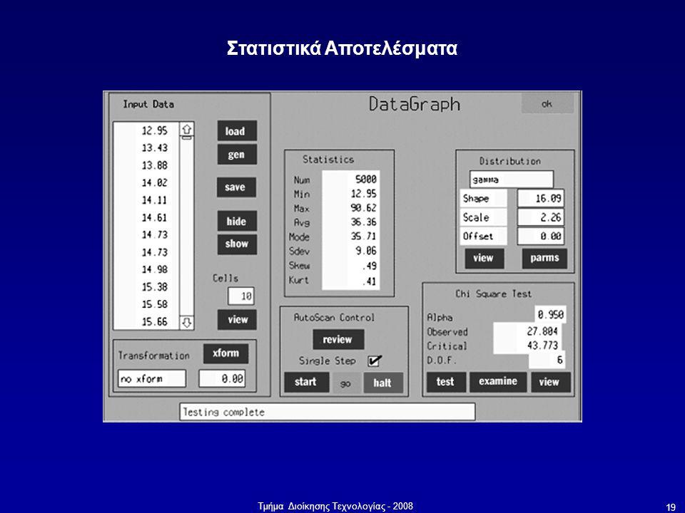 Τμήμα Διοίκησης Τεχνολογίας - 2008 19 Στατιστικά Αποτελέσματα