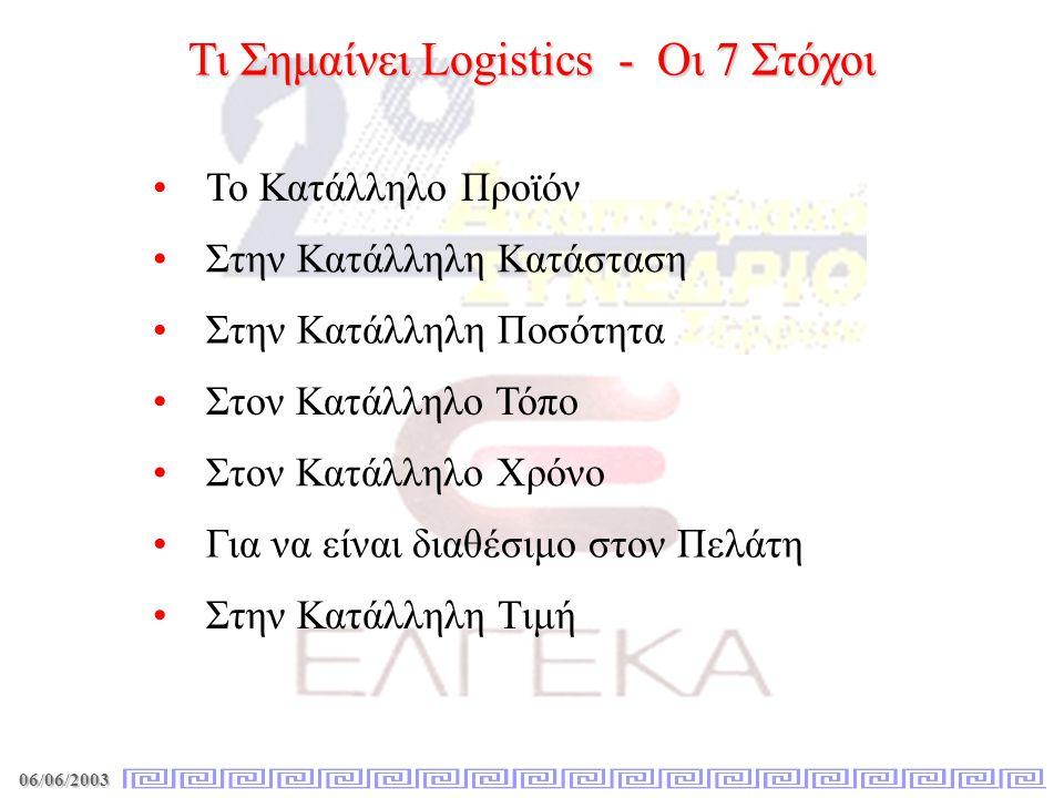 06/06/2003 Τι Σημαίνει Logistics - Οι 7 Στόχοι • •Το Κατάλληλο Προϊόν • •Στην Κατάλληλη Κατάσταση • •Στην Κατάλληλη Ποσότητα • •Στον Κατάλληλο Τόπο •