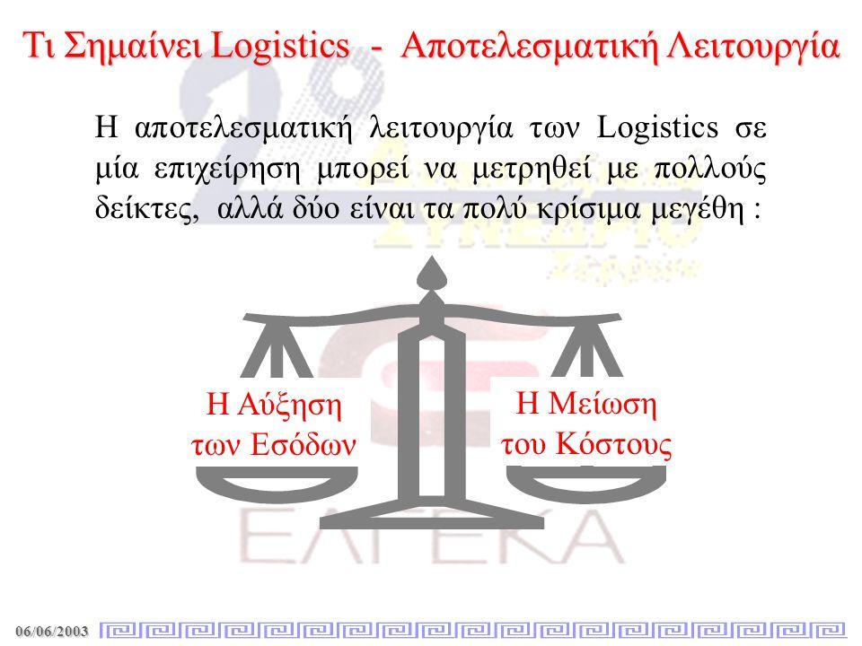06/06/2003 Τι Σημαίνει Logistics - Αποτελεσματική Λειτουργία Η αποτελεσματική λειτουργία των Logistics σε μία επιχείρηση μπορεί να μετρηθεί με πολλούς