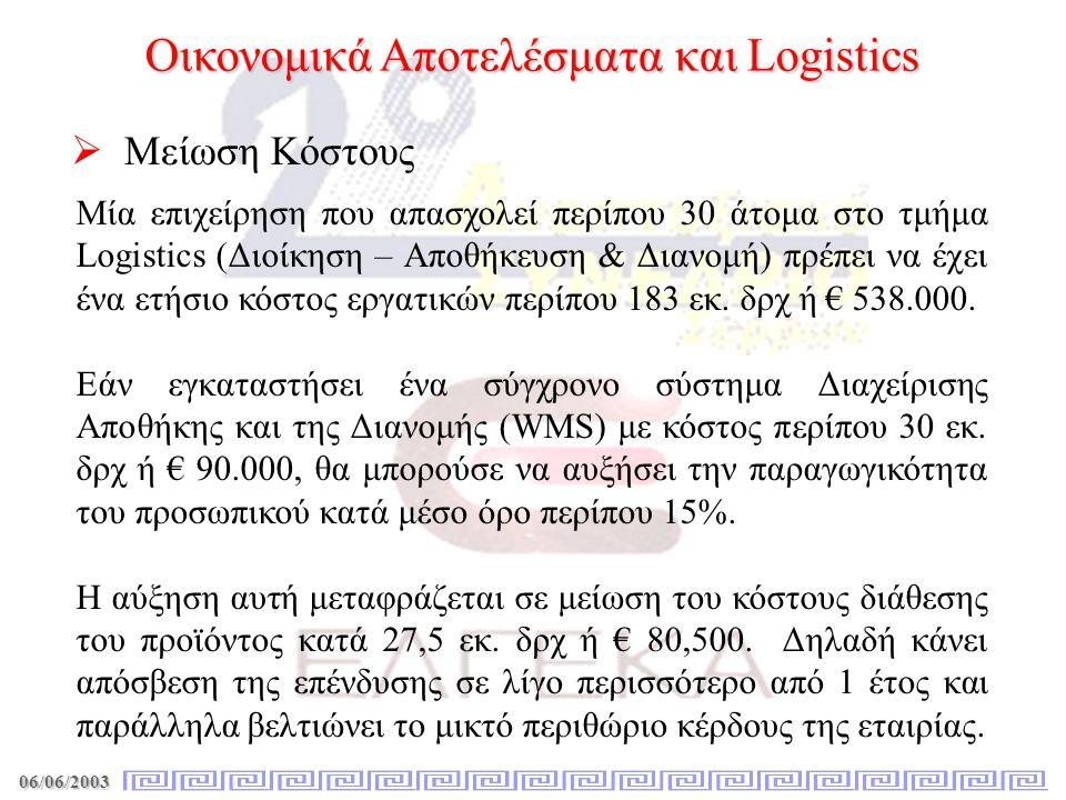 06/06/2003 Οικονομικά Αποτελέσματα και Logistics   Μείωση Κόστους Μία επιχείρηση που απασχολεί περίπου 30 άτομα στο τμήμα Logistics (Διοίκηση – Αποθ