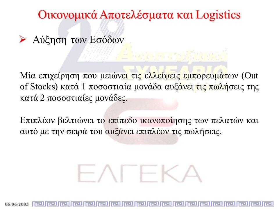 06/06/2003 Οικονομικά Αποτελέσματα και Logistics   Αύξηση των Εσόδων Μία επιχείρηση που μειώνει τις ελλείψεις εμπορευμάτων (Out of Stocks) κατά 1 πο