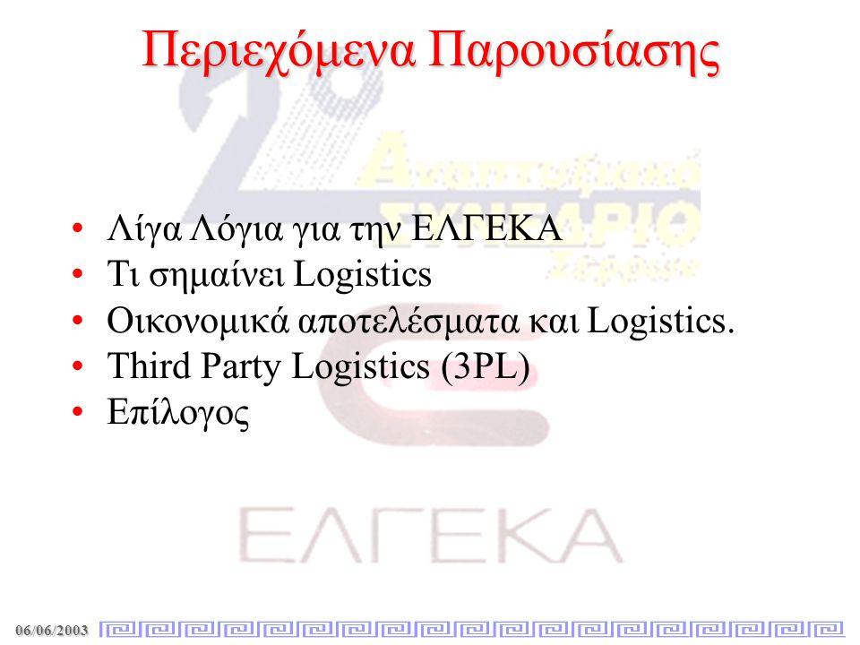 06/06/2003 Περιεχόμενα Παρουσίασης • •Λίγα Λόγια για την ΕΛΓΕΚΑ • •Τι σημαίνει Logistics • •Οικονομικά αποτελέσματα και Logistics. • •Third Party Logi