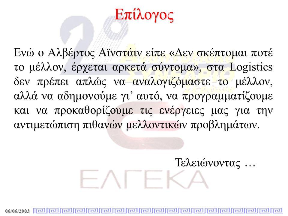 06/06/2003 Επίλογος Ενώ ο Αλβέρτος Αϊνστάιν είπε «Δεν σκέπτομαι ποτέ το μέλλον, έρχεται αρκετά σύντομα», στα Logistics δεν πρέπει απλώς να αναλογιζόμα