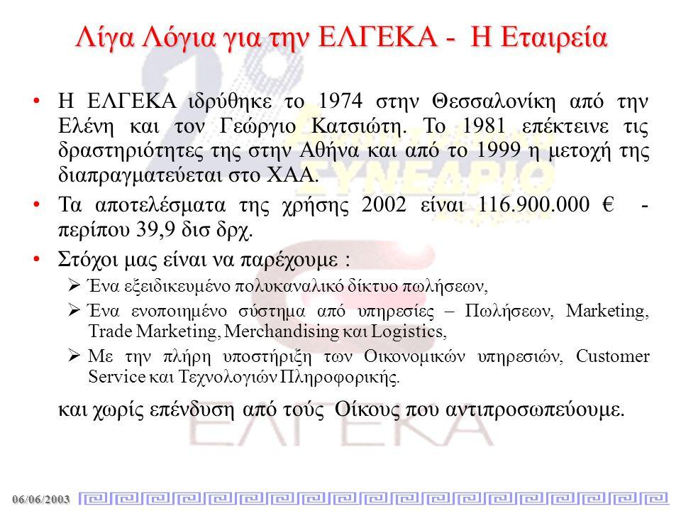 06/06/2003 Λίγα Λόγια για την ΕΛΓΕΚΑ - Η Εταιρεία • •Η ΕΛΓΕΚΑ ιδρύθηκε το 1974 στην Θεσσαλονίκη από την Ελένη και τον Γεώργιο Κατσιώτη. Το 1981 επέκτε
