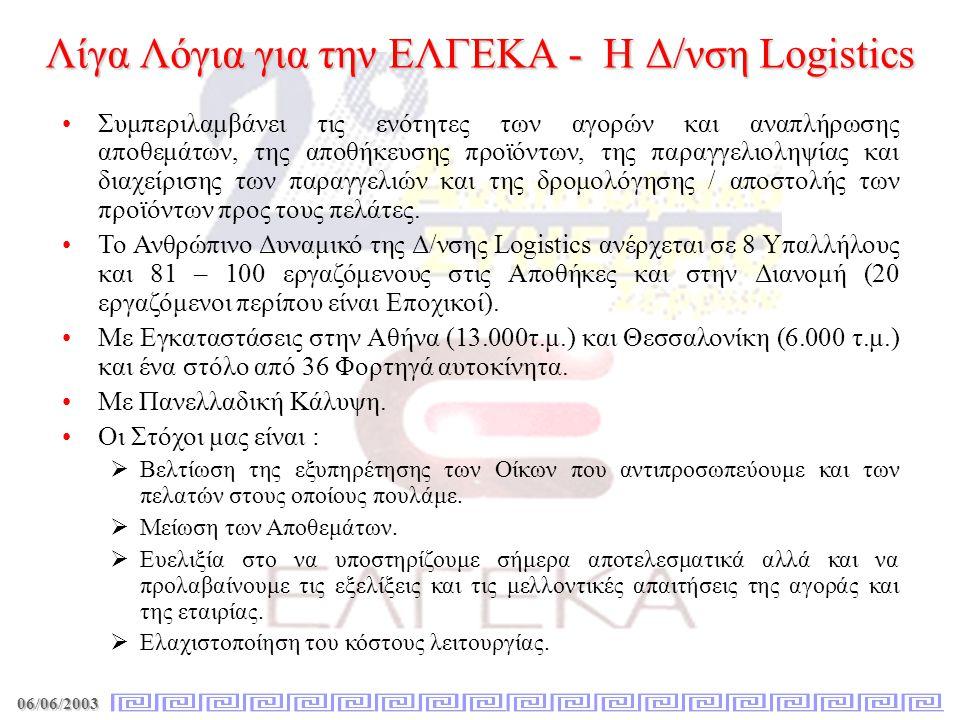 06/06/2003 Τι Σημαίνει Logistics - Ετυμολογία Logistics Logistics Γαλλική λέξη loger (προφ.
