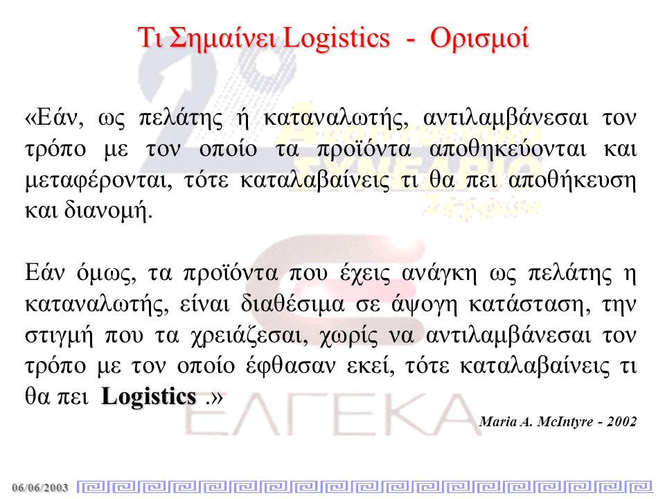 06/06/2003 Τι Σημαίνει Logistics - Δραστηριότητες 1.