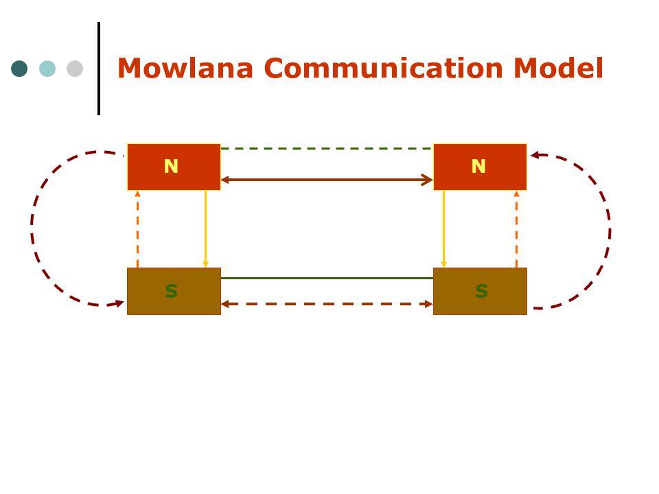 Mowlana Communication Model NNSS