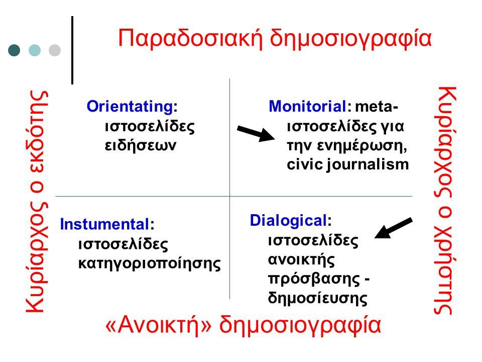 Dialogical: ιστοσελίδες ανοικτής πρόσβασης - δημοσίευσης Παραδοσιακή δημοσιογραφία «Ανοικτή» δημοσιογραφία Κυρίαρχος ο εκδότης Κυρίαρχος ο χρήστης Instumental: ιστοσελίδες κατηγοριοποίησης Monitorial: meta- ιστοσελίδες για την ενημέρωση, civic journalism Orientating: ιστοσελίδες ειδήσεων
