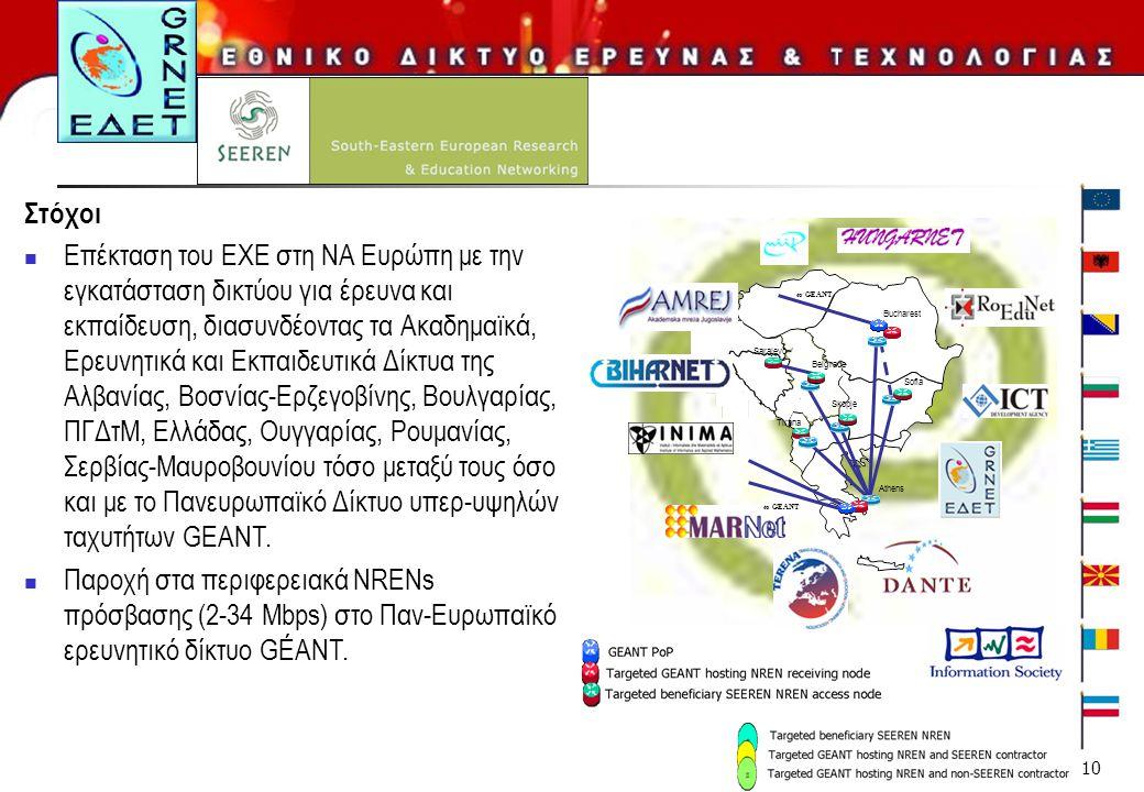 10 Στόχοι  Επέκταση του EXE στη ΝΑ Ευρώπη με την εγκατάσταση δικτύου για έρευνα και εκπαίδευση, διασυνδέοντας τα Ακαδημαϊκά, Ερευνητικά και Εκπαιδευτικά Δίκτυα της Αλβανίας, Βοσνίας-Ερζεγοβίνης, Βουλγαρίας, ΠΓΔτΜ, Ελλάδας, Ουγγαρίας, Ρουμανίας, Σερβίας-Mαυροβουνίου τόσο μεταξύ τους όσο και με το Πανευρωπαϊκό Δίκτυο υπερ-υψηλών ταχυτήτων GEANT.
