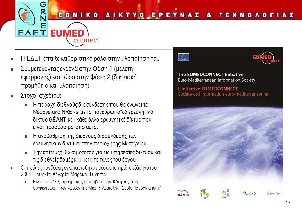 13  Η ΕΔΕΤ έπαιξε καθοριστικό ρόλο στην υλοποίησή του  Συμμετέχοντας ενεργά στην Φάση 1 (μελέτη εφαρμογής) και τώρα στην Φάση 2 (δικτυακή προμήθεια και υλοποίηση)  Στόχοι σχεδίου:  Η παροχή διεθνούς διασύνδεσης που θα ενώνει το Μεσογειακά NRENs με το πανευρωπαϊκό ερευνητικό δίκτυο GÉANT και κάθε άλλο ερευνητικό δίκτυο που είναι προσβάσιμο από αυτό.
