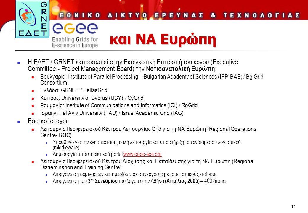 15  Η ΕΔΕΤ / GRNET εκπροσωπεί στην Εκτελεστική Επιτροπή του έργου (Executive Committee - Project Management Board) την Νοτιοανατολική Ευρώπη :  Βουλγαρία: Institute of Parallel Processing - Bulgarian Academy of Sciences (IPP-BAS) / Bg Grid Consortium  Ελλάδα: GRNET / HellasGrid  Κύπρος: University of Cyprus (UCY) / CyGrid  Ρουμανία: Institute of Communications and Informatics (ICI) / RoGrid  Ισραήλ: Τel Aviv University (TAU) / Israel Academic Grid (IAG)  Βασικοί στόχοι:  Λειτουργία Περιφερειακού Κέντρου Λειτουργίας Grid για τη ΝΑ Ευρώπη (Regional Operations Centre- ROC )  Υπεύθυνο για την εγκατάσταση, καλή λειτουργία και υποστήριξη του ενδιάμεσου λογισμικού (middleware)  Δημιουργία υποστηρικτικού portal www.egee-see.orgwww.egee-see.org  Λειτουργία Περιφερειακού Κέντρου Διάχυσης και Εκπαίδευσης για τη ΝΑ Ευρώπη (Regional Dissemination and Training Centre)  Διοργάνωση σεμιναρίων και ημερίδων σε συνεργασία με τους τοπικούς εταίρους  Διοργάνωση του 3 ου Συνεδρίου του έργου στην Αθήνα ( Απρίλιος 2005 ) – 400 άτομα και ΝΑ Ευρώπη