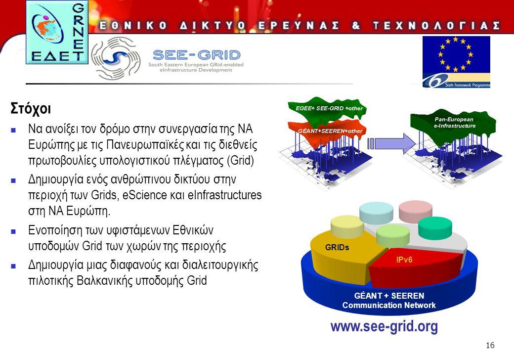 16 Στόχοι  Να ανοίξει τον δρόμο στην συνεργασία της ΝΑ Ευρώπης με τις Πανευρωπαϊκές και τις διεθνείς πρωτοβουλίες υπολογιστικού πλέγματος (Grid)  Δημιουργία ενός ανθρώπινου δικτύου στην περιοχή των Grids, eScience και eInfrastructures στη ΝΑ Ευρώπη.