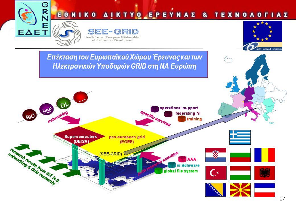 17 Επέκταση του Ευρωπαϊκού Χώρου Έρευνας και των Ηλεκτρονικών Υποδομών GRID στη ΝΑ Ευρώπη