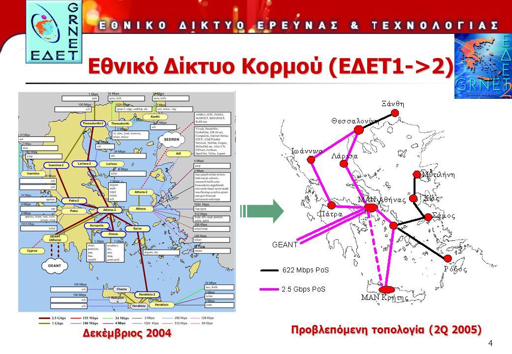 4 Εθνικό Δίκτυο Κορμού (ΕΔΕΤ1->2) Δεκέμβριος 2004 Προβλεπόμενη τοπολογία (2Q 2005)