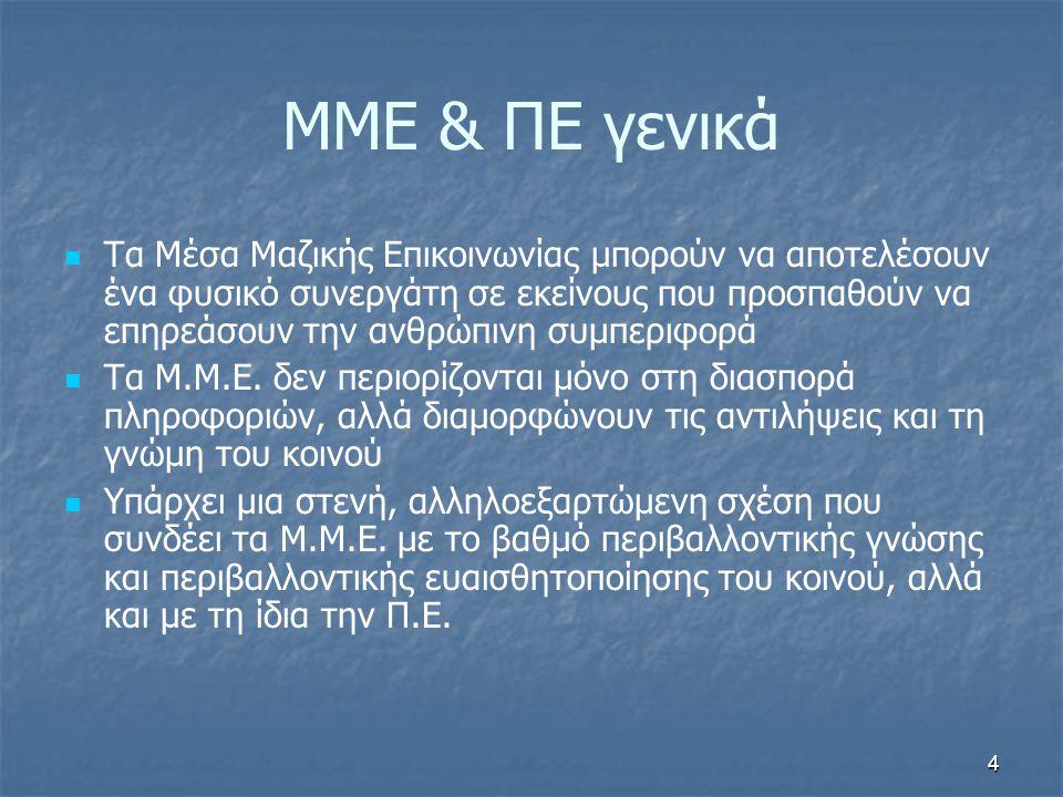 Τι είναι τα ΜΜΕ: τα Μ.Μ.Ε.