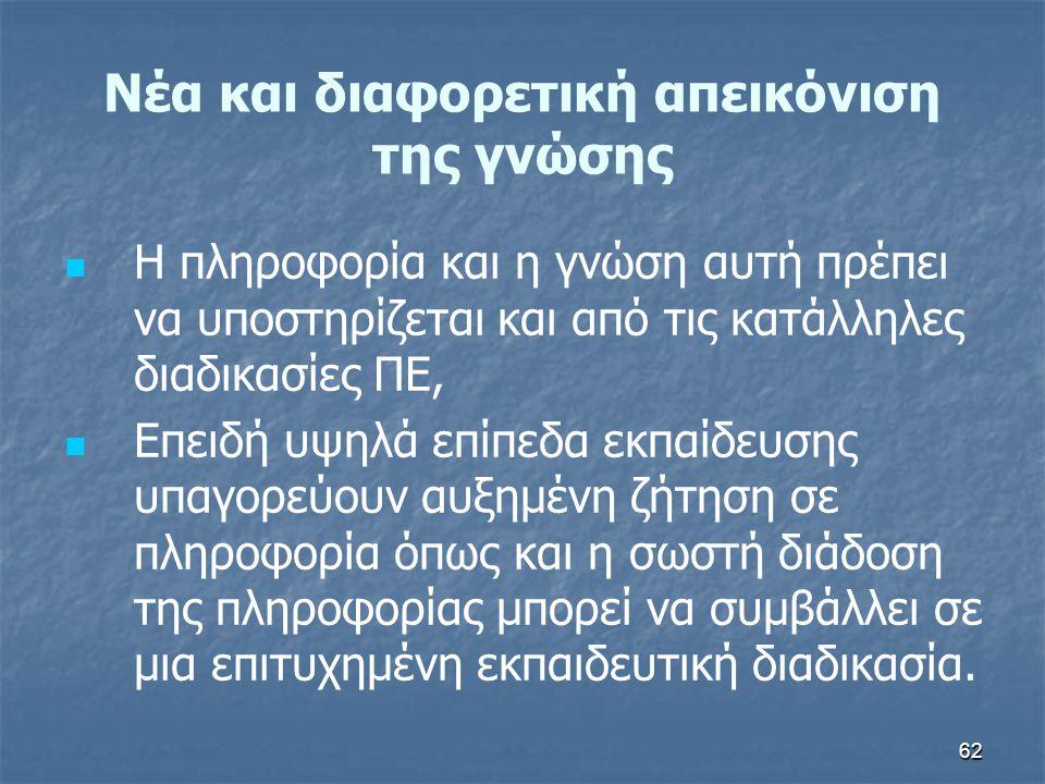 Νέα και διαφορετική απεικόνιση της γνώσης   Η πληροφορία και η γνώση αυτή πρέπει να υποστηρίζεται και από τις κατάλληλες διαδικασίες ΠΕ,   Επειδή