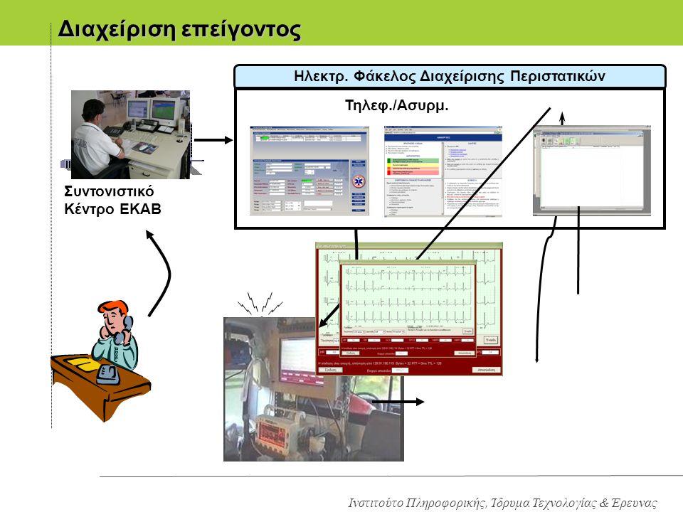 Ινστιτούτο Πληροφορικής, Ίδρυμα Τεχνολογίας & Έρευνας Διαχείριση επείγοντος Συντονιστικό Κέντρο ΕΚΑΒ Κινητή Μονάδα Ασθενής / Πολίτης Τηλεφ./Ασυρμ. Ιατ