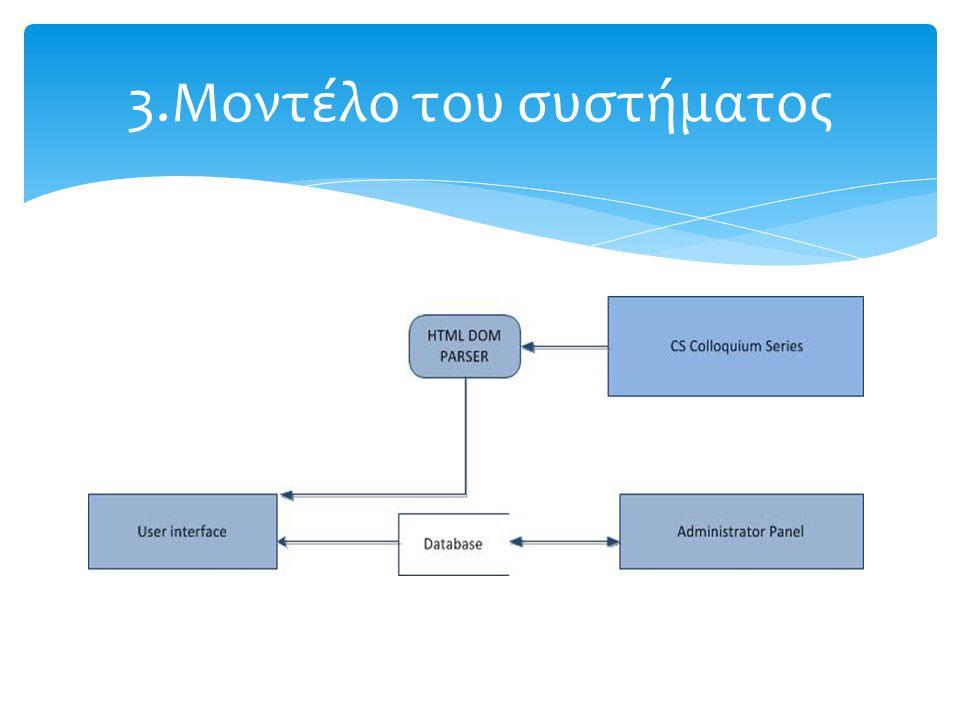 3.Μοντέλο του συστήματος