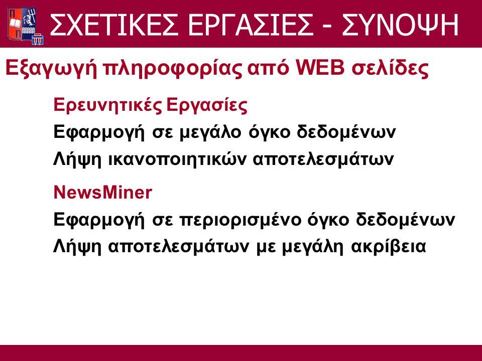 ΣΧΕΤΙΚΕΣ ΕΡΓΑΣΙΕΣ - ΣΥΝΟΨΗ Εξαγωγή πληροφορίας από WEB σελίδες Ερευνητικές Εργασίες Εφαρμογή σε μεγάλο όγκο δεδομένων Λήψη ικανοποιητικών αποτελεσμάτων NewsMiner Εφαρμογή σε περιορισμένο όγκο δεδομένων Λήψη αποτελεσμάτων με μεγάλη ακρίβεια