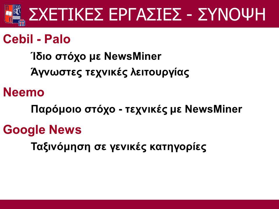 ΣΧΕΤΙΚΕΣ ΕΡΓΑΣΙΕΣ - ΣΥΝΟΨΗ Cebil - Palo Ίδιο στόχο με NewsMiner Άγνωστες τεχνικές λειτουργίας Neemo Παρόμοιο στόχο - τεχνικές με NewsMiner Google News Ταξινόμηση σε γενικές κατηγορίες