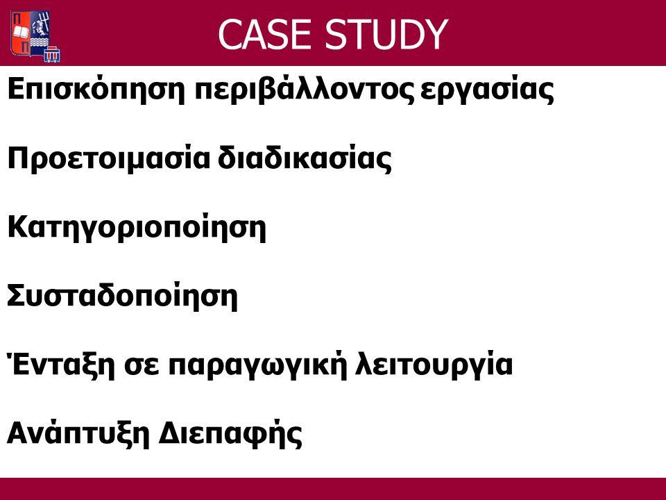 CASE STUDY Επισκόπηση περιβάλλοντος εργασίας Προετοιμασία διαδικασίας Κατηγοριοποίηση Συσταδοποίηση Ένταξη σε παραγωγική λειτουργία Ανάπτυξη Διεπαφής
