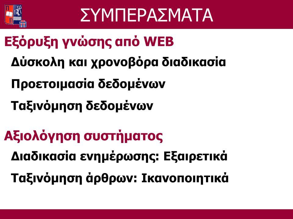 ΣΥΜΠΕΡΑΣΜΑΤΑ Εξόρυξη γνώσης από WEB Δύσκολη και χρονοβόρα διαδικασία Προετοιμασία δεδομένων Ταξινόμηση δεδομένων Αξιολόγηση συστήματος Διαδικασία ενημέρωσης: Εξαιρετικά Ταξινόμηση άρθρων: Ικανοποιητικά