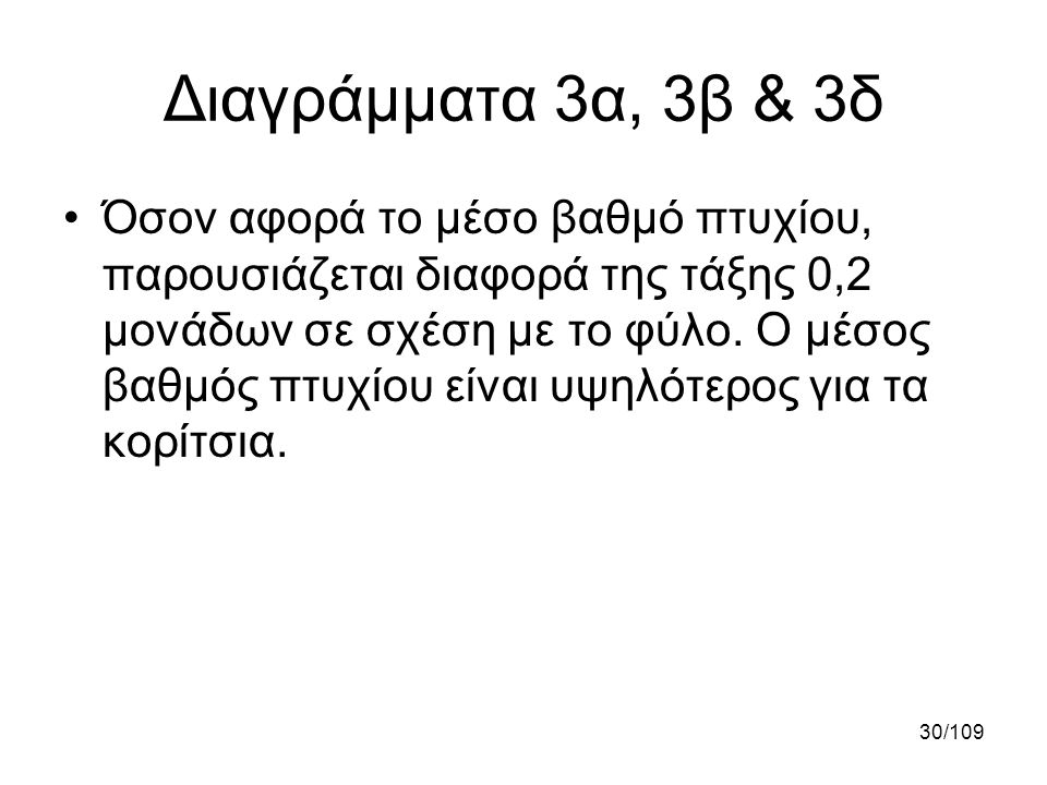30/109 Διαγράμματα 3α, 3β & 3δ •Όσον αφορά το μέσο βαθμό πτυχίου, παρουσιάζεται διαφορά της τάξης 0,2 μονάδων σε σχέση με το φύλο. Ο μέσος βαθμός πτυχ