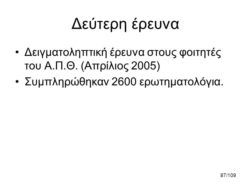 87/109 Δεύτερη έρευνα •Δειγματοληπτική έρευνα στους φοιτητές του Α.Π.Θ. (Απρίλιος 2005) •Συμπληρώθηκαν 2600 ερωτηματολόγια.