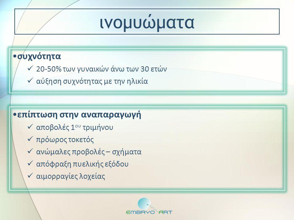 ινομυώματα •συχνότητα  20-50% των γυναικών άνω των 30 ετών  αύξηση συχνότητας με την ηλικία •επίπτωση στην αναπαραγωγή  αποβολές 1 ου τριμήνου  πρ