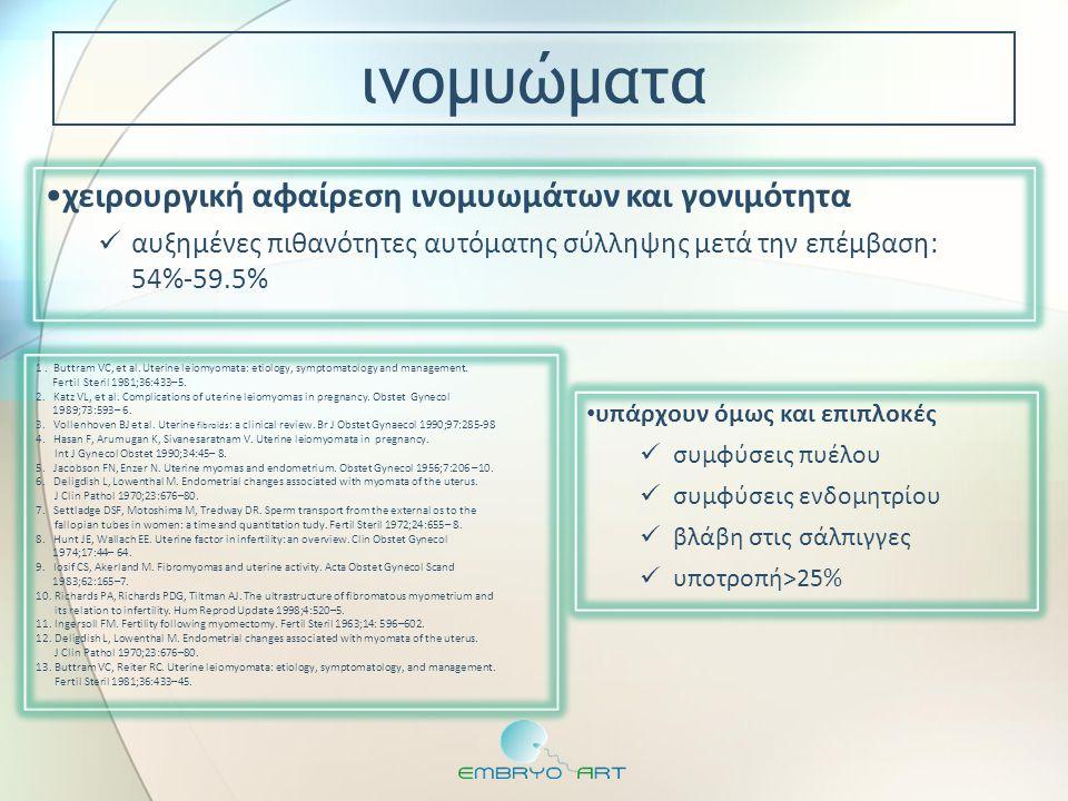 ινομυώματα •χειρουργική αφαίρεση ινομυωμάτων και γονιμότητα  αυξημένες πιθανότητες αυτόματης σύλληψης μετά την επέμβαση: 54%-59.5% 1. Buttram VC, et