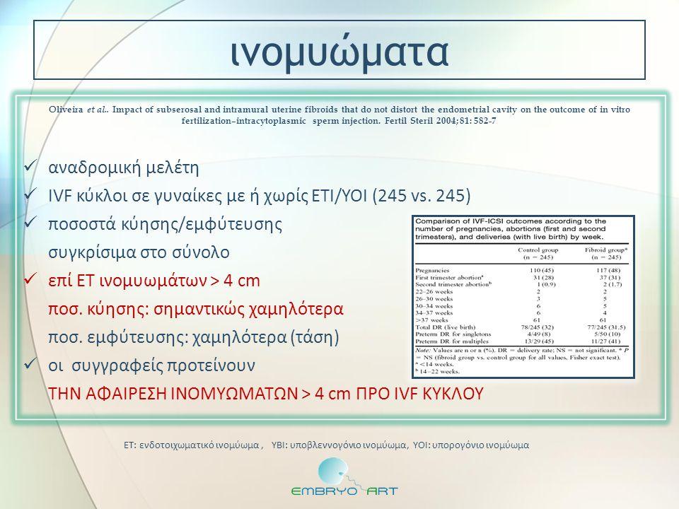  αναδρομική μελέτη  IVF κύκλοι σε γυναίκες με ή χωρίς ΕΤΙ/ΥΟΙ (245 vs. 245)  ποσοστά κύησης/εμφύτευσης συγκρίσιμα στο σύνολο  επί ΕΤ ινομυωμάτων >
