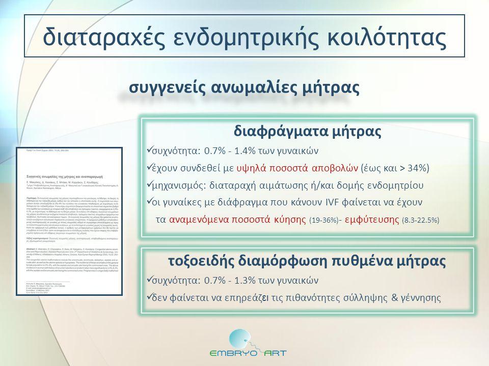 διαφράγματα μήτρας  συχνότητα: 0.7% - 1.4% των γυναικών  έχουν συνδεθεί με υψηλά ποσοστά αποβολών (έως και > 34%)  μηχανισμός: διαταραχή αιμάτωσης