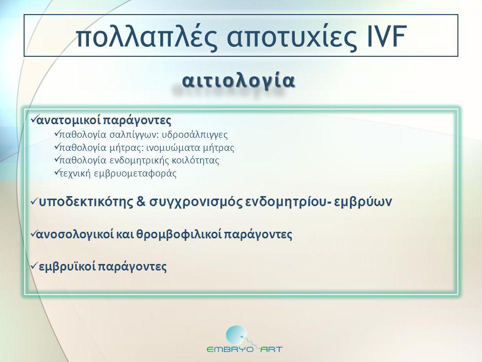πολλαπλές αποτυχίες IVF αιτιολογίααιτιολογία  ανατομικοί παράγοντες  παθολογία σαλπίγγων: υδροσάλπιγγες  παθολογία μήτρας: ινομυώματα μήτρας  παθο