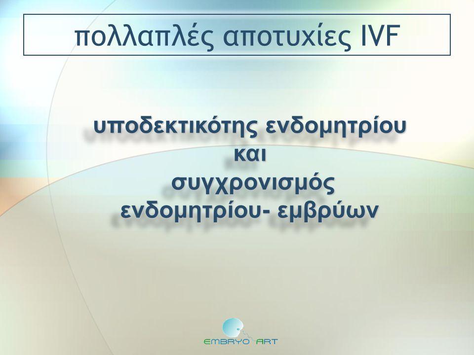 πολλαπλές αποτυχίες IVF υποδεκτικότης ενδομητρίου και συγχρονισμός συγχρονισμός ενδομητρίου- εμβρύων υποδεκτικότης ενδομητρίου και συγχρονισμός συγχρο