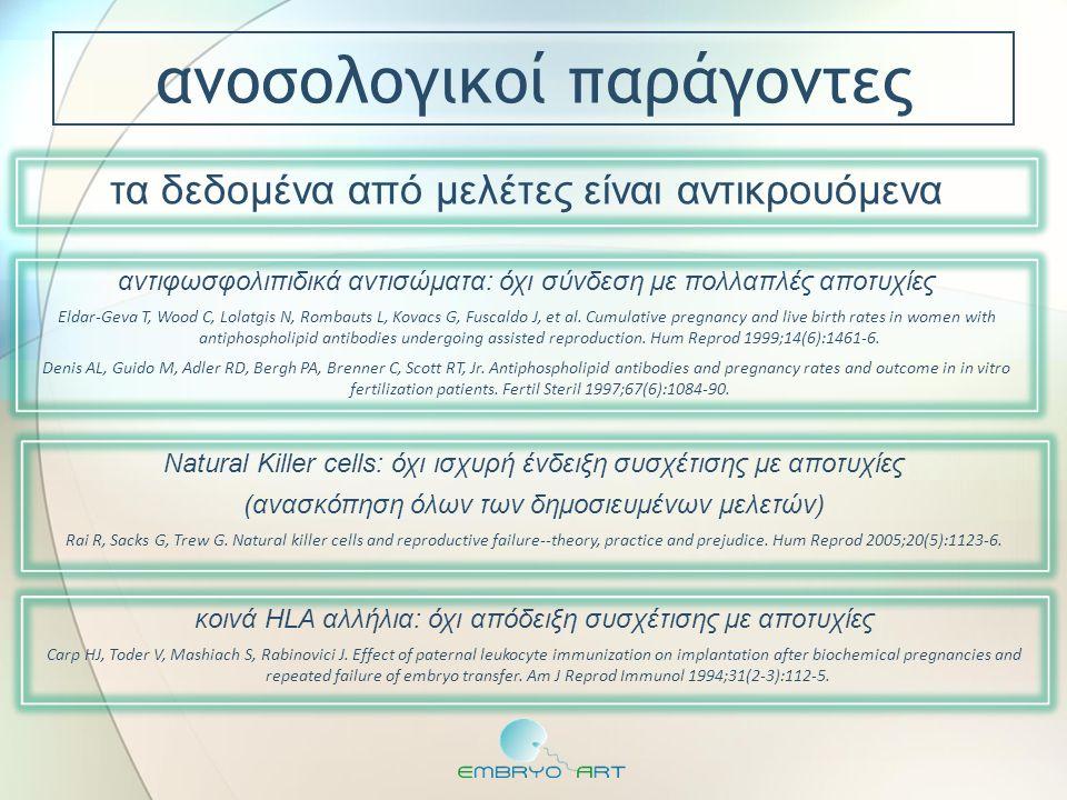 τα δεδομένα από μελέτες είναι αντικρουόμενα αντιφωσφολιπιδικά αντισώματα: όχι σύνδεση με πολλαπλές αποτυχίες Eldar-Geva T, Wood C, Lolatgis N, Rombaut