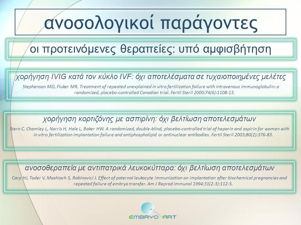 οι προτεινόμενες θεραπείες: υπό αμφισβήτηση χορήγηση IVIG κατά τον κύκλο IVF: όχι αποτελέσματα σε τυχαιοποιημένες μελέτες Stephenson MD, Fluker MR. Tr