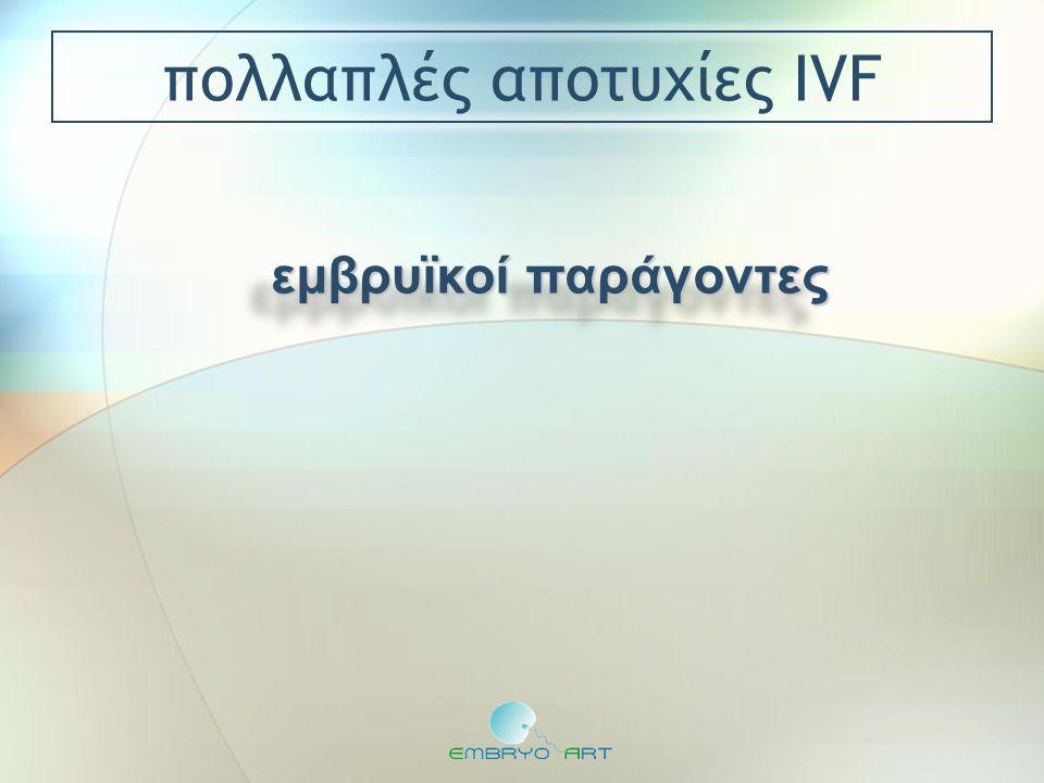 πολλαπλές αποτυχίες IVF εμβρυϊκοί παράγοντες