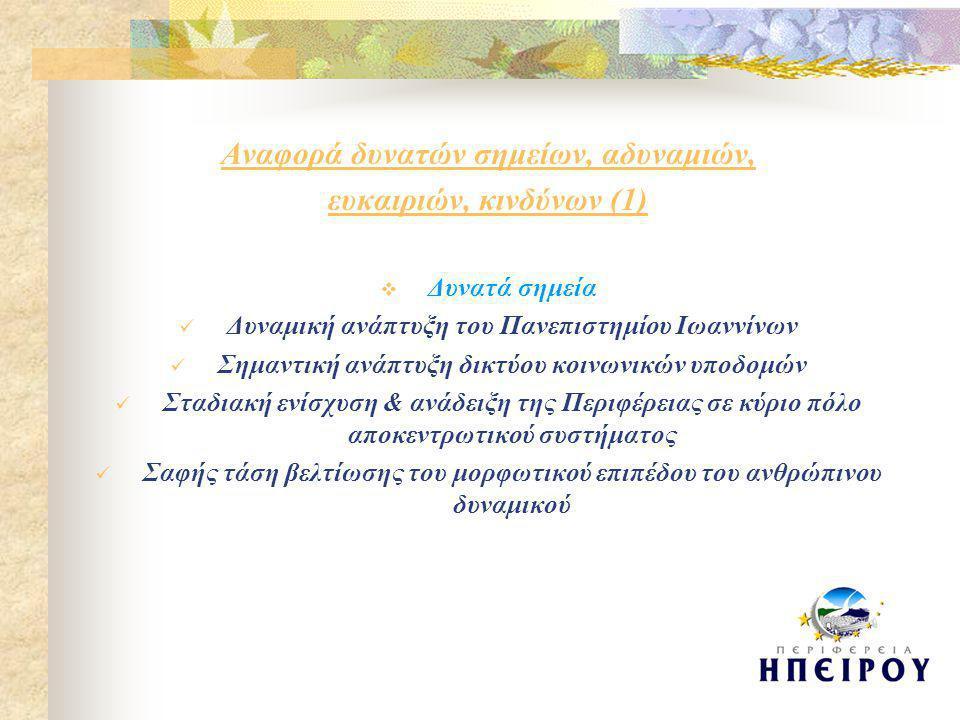Αναφορά δυνατών σημείων, αδυναμιών, ευκαιριών, κινδύνων (1)  Δυνατά σημεία  Δυναμική ανάπτυξη του Πανεπιστημίου Ιωαννίνων  Σημαντική ανάπτυξη δικτύου κοινωνικών υποδομών  Σταδιακή ενίσχυση & ανάδειξη της Περιφέρειας σε κύριο πόλο αποκεντρωτικού συστήματος  Σαφής τάση βελτίωσης του μορφωτικού επιπέδου του ανθρώπινου δυναμικού