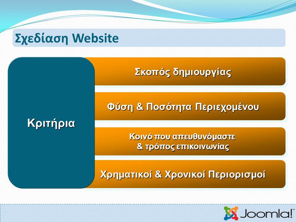 Σχεδίαση Website Φύση & Ποσότητα Περιεχομένου Σκοπός δημιουργίας Χρηματικοί & Χρονικοί Περιορισμοί Κοινό που απευθυνόμαστε & τρόπος επικοινωνίας Κοινό
